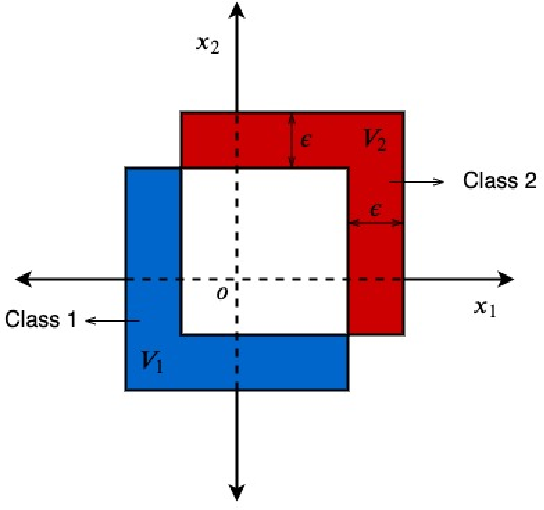 Figure 3 for Curse of Dimensionality on Randomized Smoothing for Certifiable Robustness
