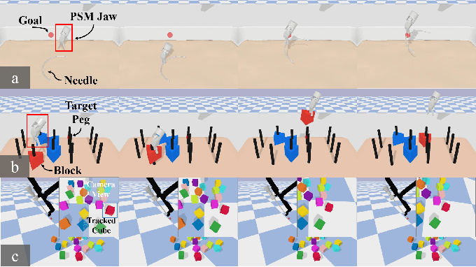 Figure 3 for SurRoL: An Open-source Reinforcement Learning Centered and dVRK Compatible Platform for Surgical Robot Learning