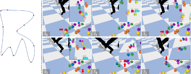 Figure 4 for SurRoL: An Open-source Reinforcement Learning Centered and dVRK Compatible Platform for Surgical Robot Learning