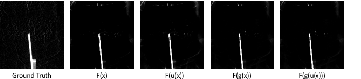 Figure 4 for Precision Learning: Towards Use of Known Operators in Neural Networks