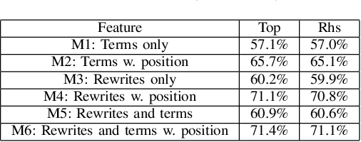 Figure 4 for Micro-Browsing Models for Search Snippets