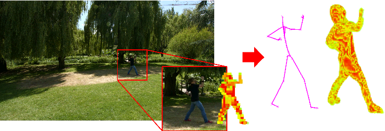 Figure 1 for Deep Autoencoder for Combined Human Pose Estimation and body Model Upscaling