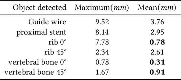 Figure 4 for A Rigid Registration Method in TEVAR