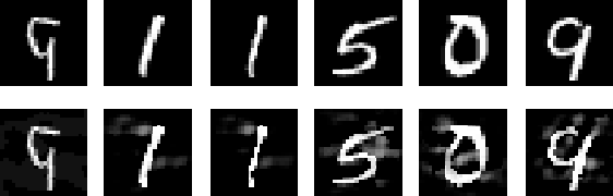 Figure 1 for Adversarial Example Defenses: Ensembles of Weak Defenses are not Strong
