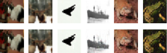 Figure 3 for Adversarial Example Defenses: Ensembles of Weak Defenses are not Strong