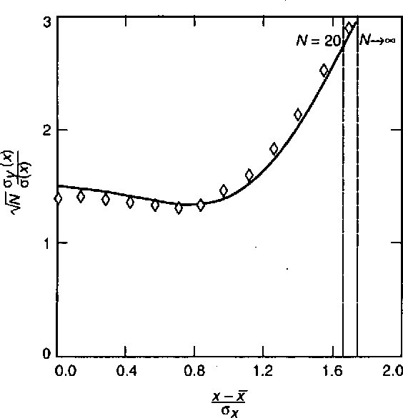 PDF] Estimating Errors in Least-Squares Fitting - Semantic Scholar