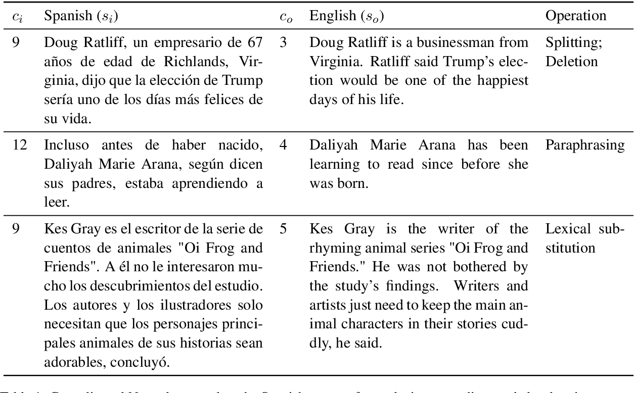 Figure 1 for Controlling Text Complexity in Neural Machine Translation