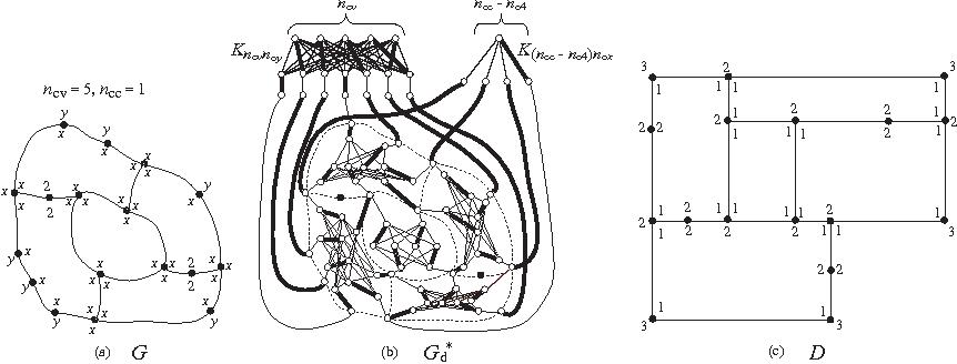 Figure 6 From Inner Rectangular Drawings Of Plane Graphs Extended