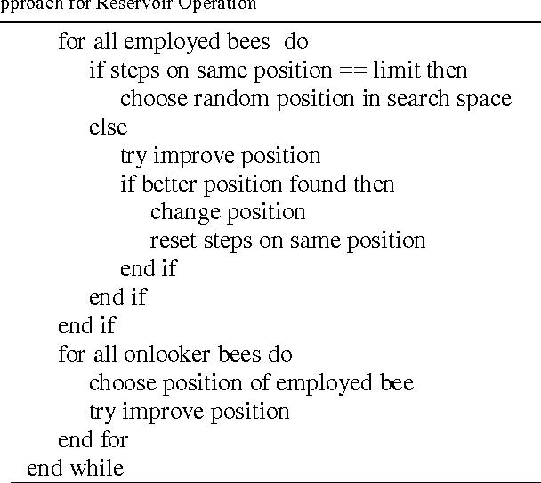Table 1 Standard Algorithm Of ABC