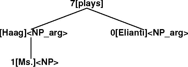 figure 1.8