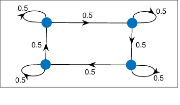 Figure 4 for A General Framework for Distributed Inference with Uncertain Models