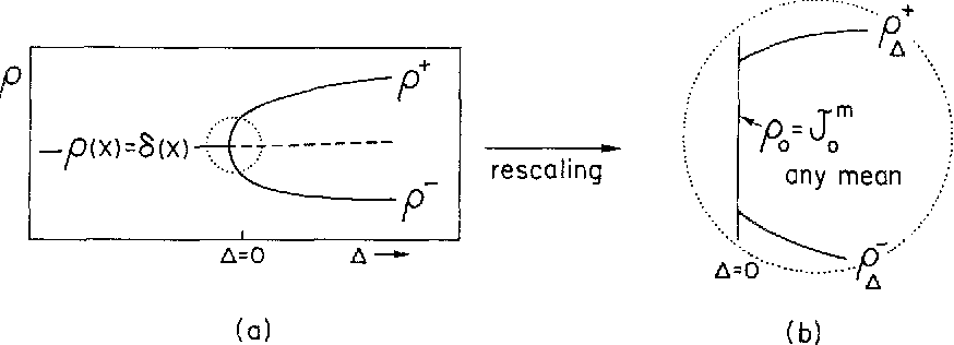 Figure 11 from Bethe lattice spin glass: The effects of a
