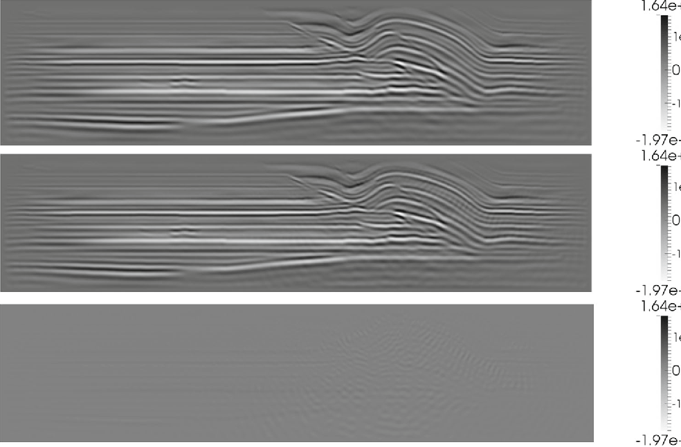 Fig. 10 The second iteration of LSM for the original Overthrust velocity model without decimation (top), with decimation δ = 10 (center) and the difference between them (bottom)