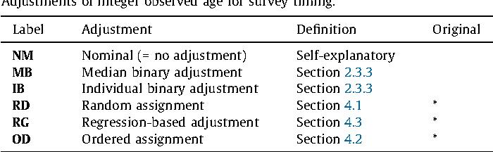 toefl essay pdf criteria
