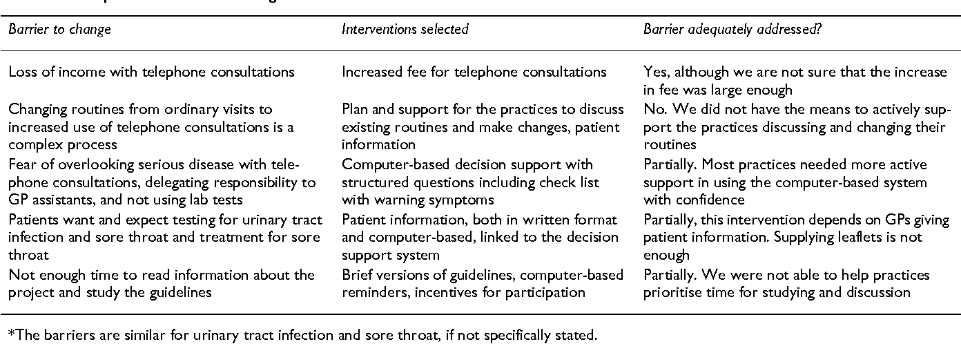 Identifying barriers and tailoring interventions to improve the ...