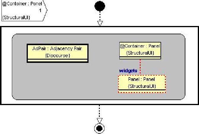 Fig. 10. Adjacency Pair Rule