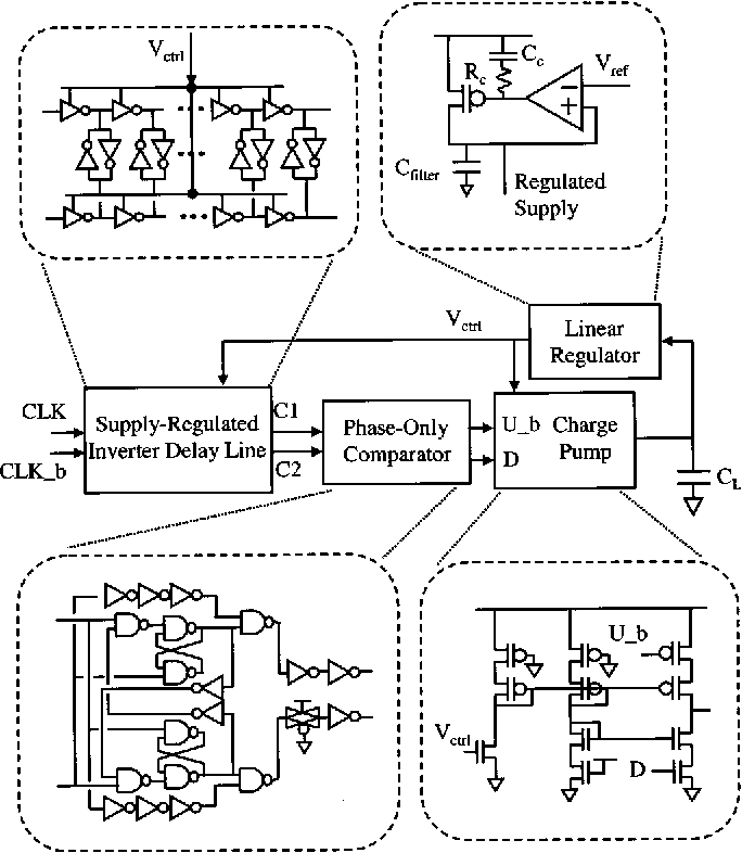 Figure 9 From Low Power Area Efficient High Speed Io Circuit