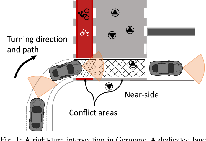Figure 1 for Interaction Detection Between Vehicles and Vulnerable Road Users: A Deep Generative Approach with Attention