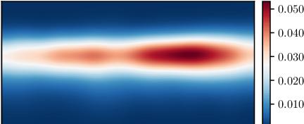 Figure 4 for Detection of False Positive and False Negative Samples in Semantic Segmentation