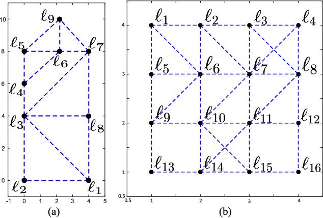 Figure 4 for Sampling-Based Optimal Control Synthesis for Multi-Robot Systems under Global Temporal Tasks
