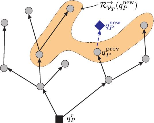 Figure 1 for Sampling-Based Optimal Control Synthesis for Multi-Robot Systems under Global Temporal Tasks