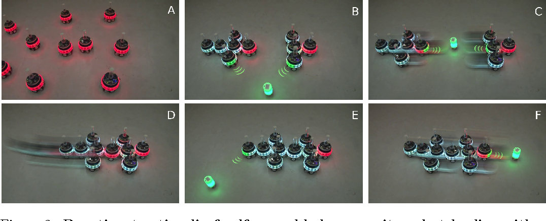 Figure 2 for Virtual Nervous Systems for Self-Assembling Robots - A preliminary report