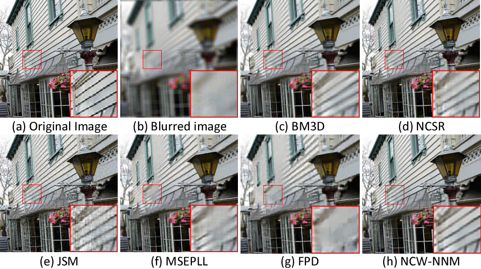 Figure 2 for Non-Convex Weighted Lp Nuclear Norm based ADMM Framework for Image Restoration
