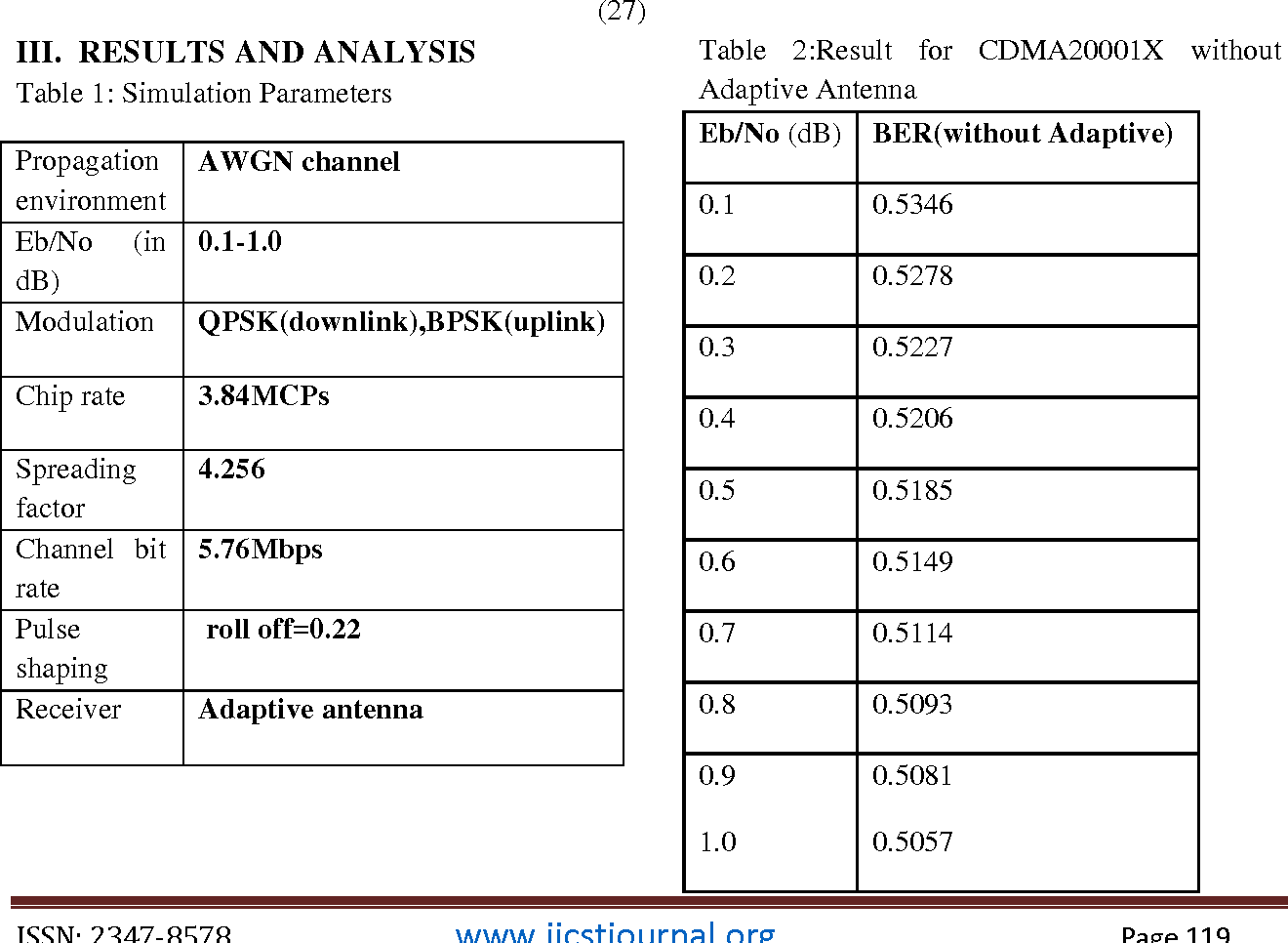 Table 2 from Analysis of Base Station Adaptive Antenna Array