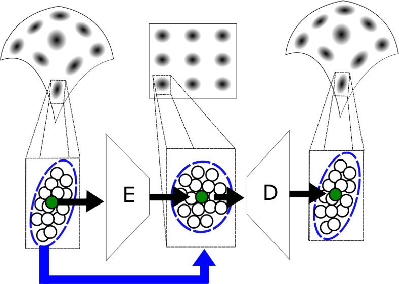 Figure 2 for LOCA: LOcal Conformal Autoencoder for standardized data coordinates
