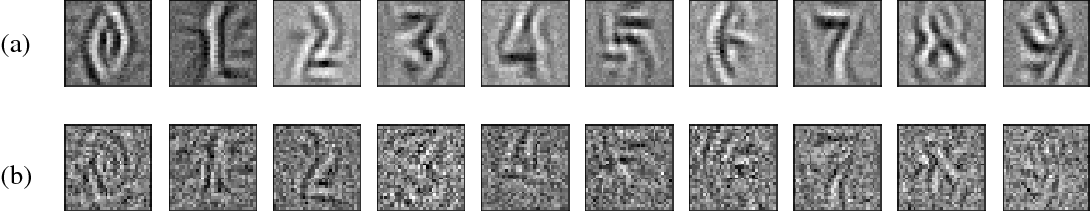 Figure 3 for Adversarial Examples as an Input-Fault Tolerance Problem