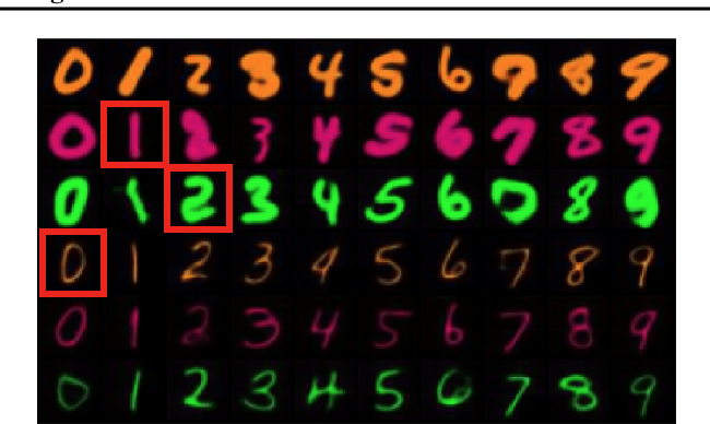 Figure 4 for Multilinear Latent Conditioning for Generating Unseen Attribute Combinations