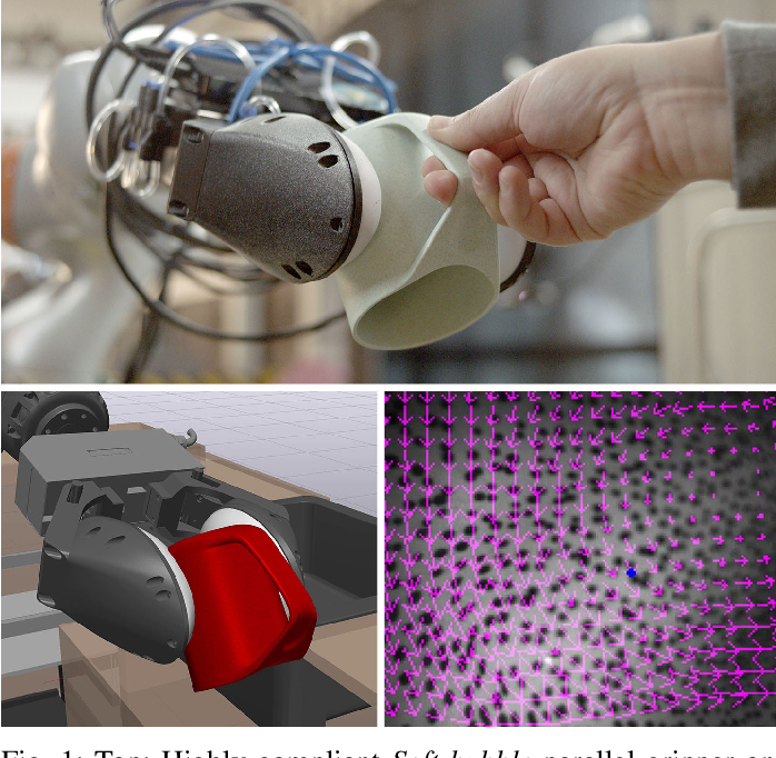 Figure 1 for Soft-Bubble grippers for robust and perceptive manipulation