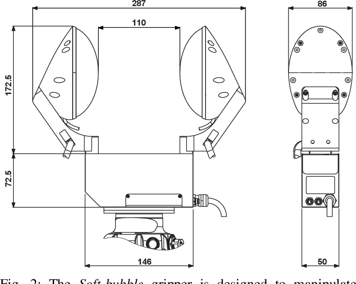 Figure 2 for Soft-Bubble grippers for robust and perceptive manipulation