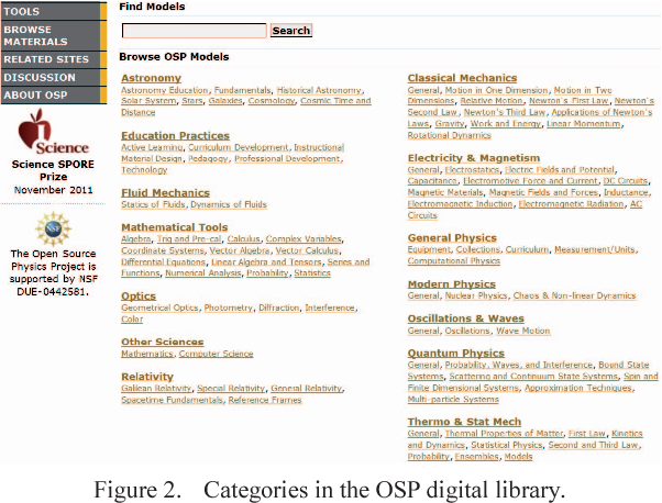 Making EJS applications at the OSP digital library available