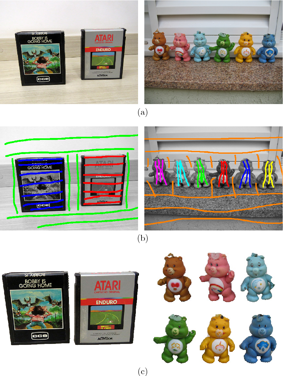Figure 4 for Interactive Image Segmentation using Label Propagation through Complex Networks