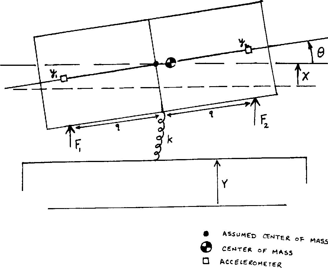 figure 1:3