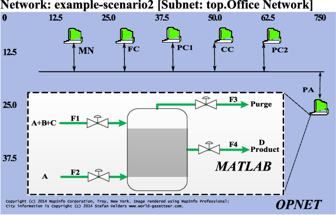 A General Real-Time Control Approach of Intrusion Response