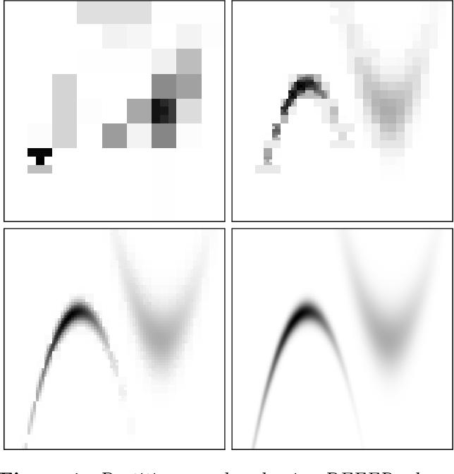 Figure 1 for Black-box density function estimation using recursive partitioning