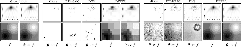 Figure 4 for Black-box density function estimation using recursive partitioning