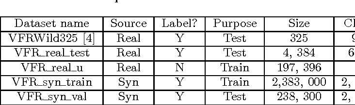 Figure 2 for DeepFont: Identify Your Font from An Image