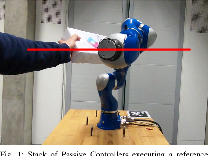 Figure 1 for Safe and Compliant Control of Redundant Robots Using a Stack of Passive Task-Space Controllers
