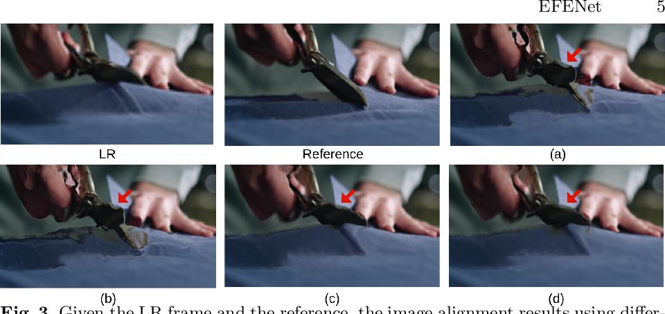 Figure 3 for EFENet: Reference-based Video Super-Resolution with Enhanced Flow Estimation