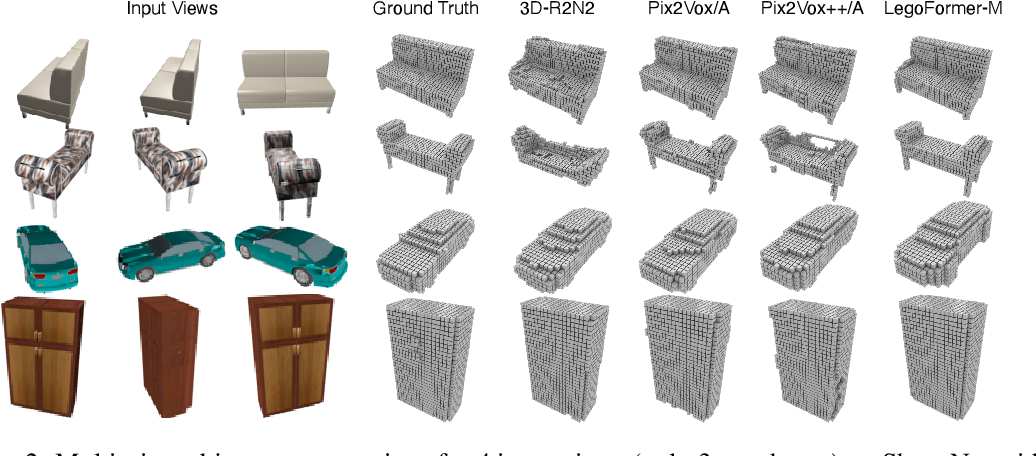 Figure 3 for LegoFormer: Transformers for Block-by-Block Multi-view 3D Reconstruction