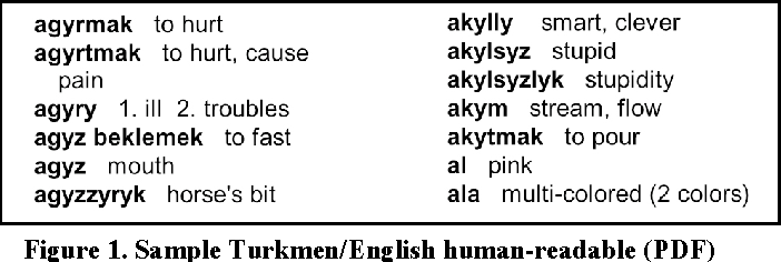 Figure 1 from Converting on-line bilingual dictionaries from