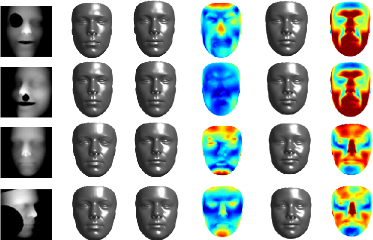 Figure 4 for Robust Face Recognition with Deeply Normalized Depth Images