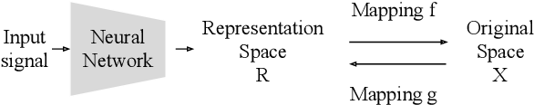 Figure 3 for On the Continuity of Rotation Representations in Neural Networks