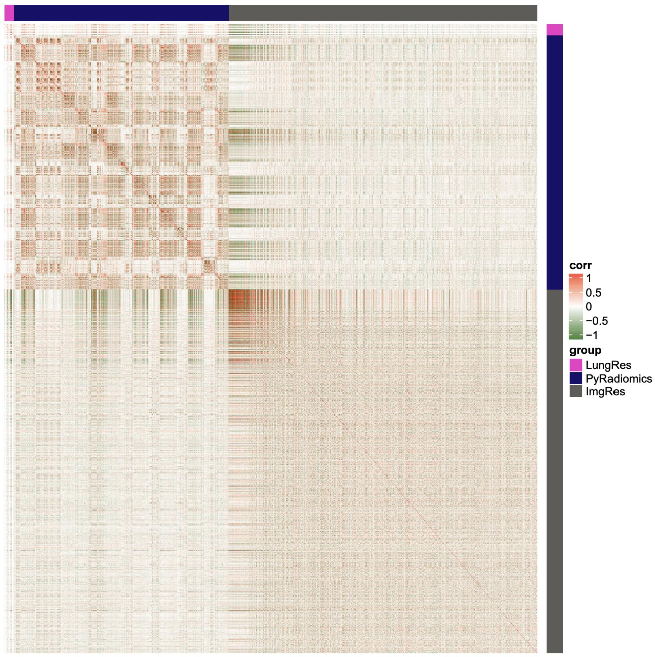 Figure 4 for Improving Prognostic Performance in Resectable Pancreatic Ductal Adenocarcinoma using Radiomics and Deep Learning Features Fusion in CT Images