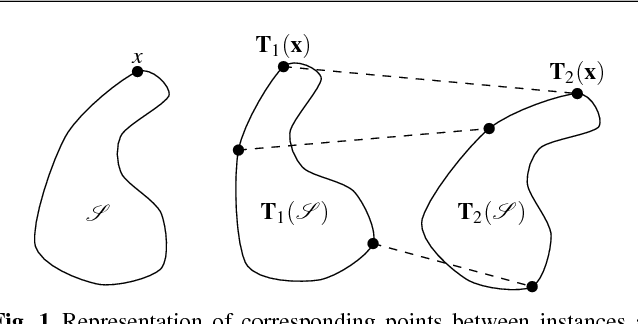 Figure 2 for Defining the Pose of any 3D Rigid Object and an Associated Distance
