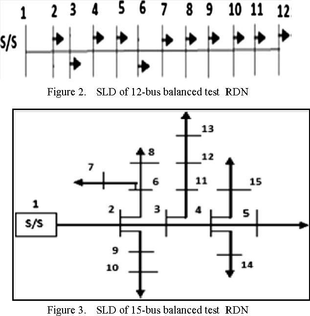 Ieee 5 Bus System Simulink Model