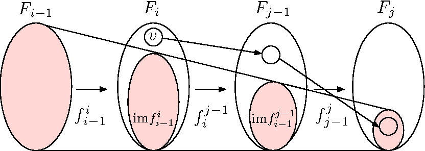 Figure 1 for Towards Stratification Learning through Homology Inference